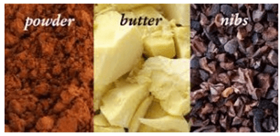 difference-in-cocoa-powder-and-cacao-powder2