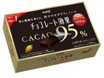 cocoa-polyphenols-contains-in-meiji-chocolate5